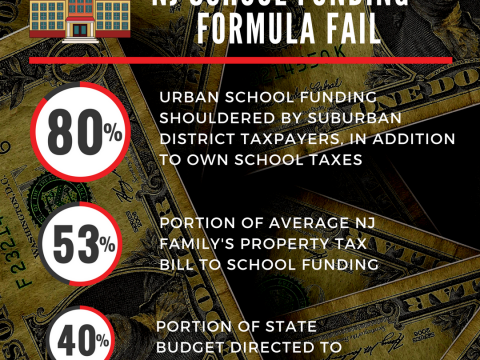 Asw DeCroce - NJ School Funding Formula